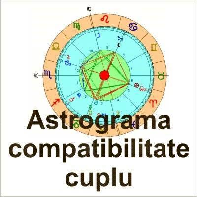 astrograma de compatibilitate a cuplului