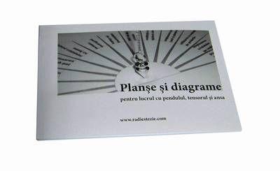book planse