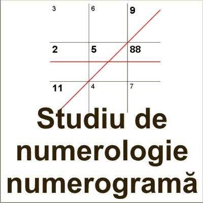 studiu de numerologie numerograma